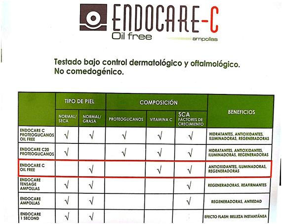 ampollas-love - tabla endocare-c